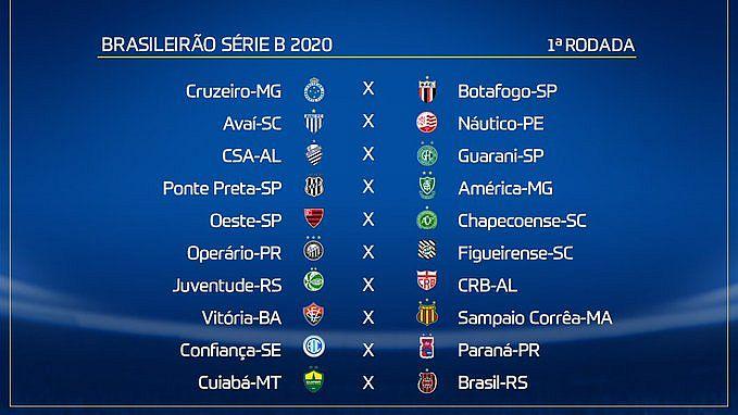 Resultado do brasileirão 2020 série a