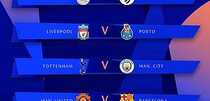 Quartas da Champions terão Barça x United e Juve x Ajax; veja confrontos